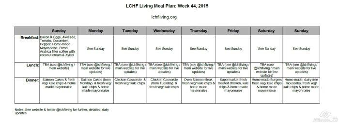 Wk44 Meal Plan