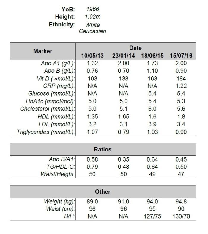 biomarker_record_rev2